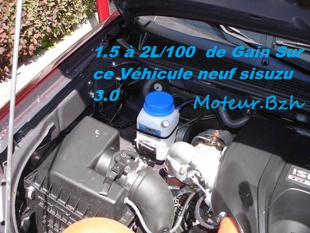 Pour Lui Ni Malus Ni Tvs Taxe Sur Les Vehicules De Societe Lorsqu